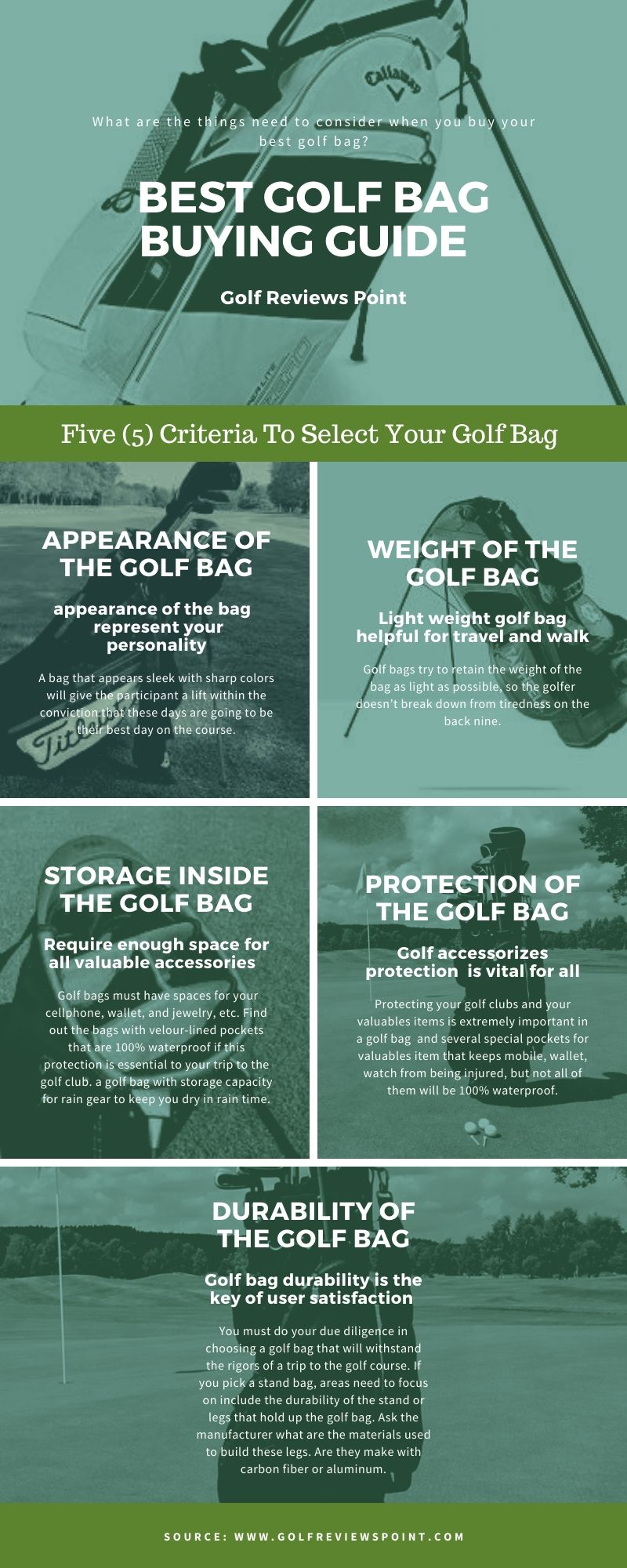 Buying Guide of Best Golf Bag for Walkers