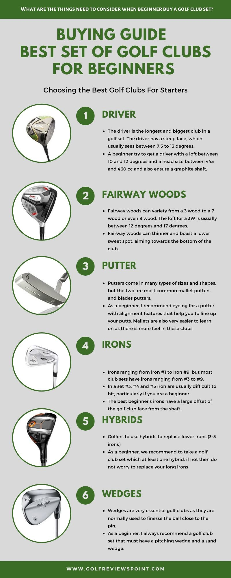 Buying Guides of Different Golf Equipment (Golf Rangefinder, Golf Push Carts, Golf Clubs,  Travel Bags, Golf Shoes)